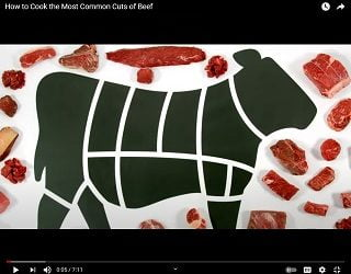 Butchers Give Tips On Getting The Most Out Of Your Summer Beef Game